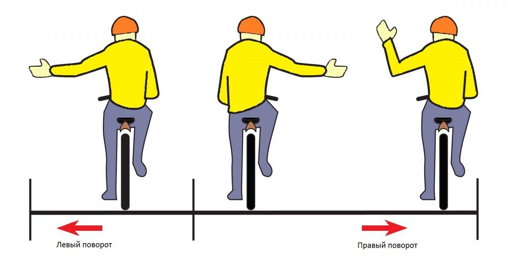 Знаки, которые должен подавать велосипедист при совершении манёвра.