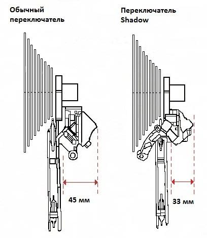 Задний переключатель Shimano Shadow.