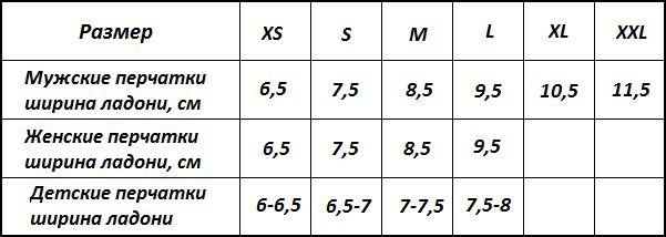 Как определить размер велоперчаток