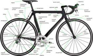 Основные узлы и части велосипеда.