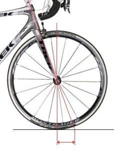 Моменты сил при движении велосипеда.