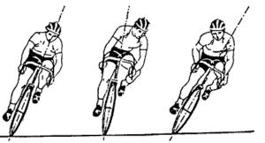 Наклоны на виражах на велосипеде