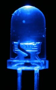 Характеристики источников света