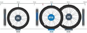 Колесо для велосипеда размером 27,5 дюйма