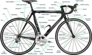 Перевод английских названий комплектующих на велосипеде